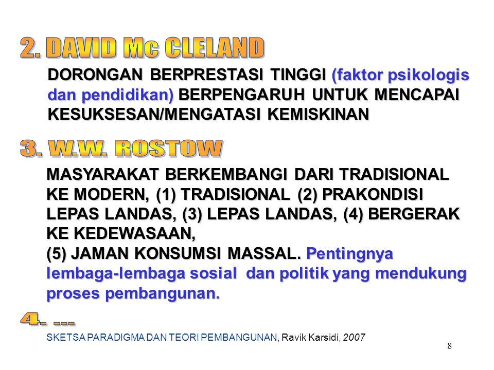 SKETSA PARADIGMA DAN TEORI PEMBANGUNAN, Ravik Karsidi, 2007 8 DORONGAN BERPRESTASI TINGGI (faktor psikologis dan pendidikan) BERPENGARUH UNTUK MENCAPA