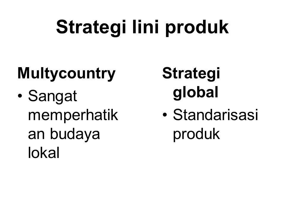 Strategi lini produk Multycountry Sangat memperhatik an budaya lokal Strategi global Standarisasi produk
