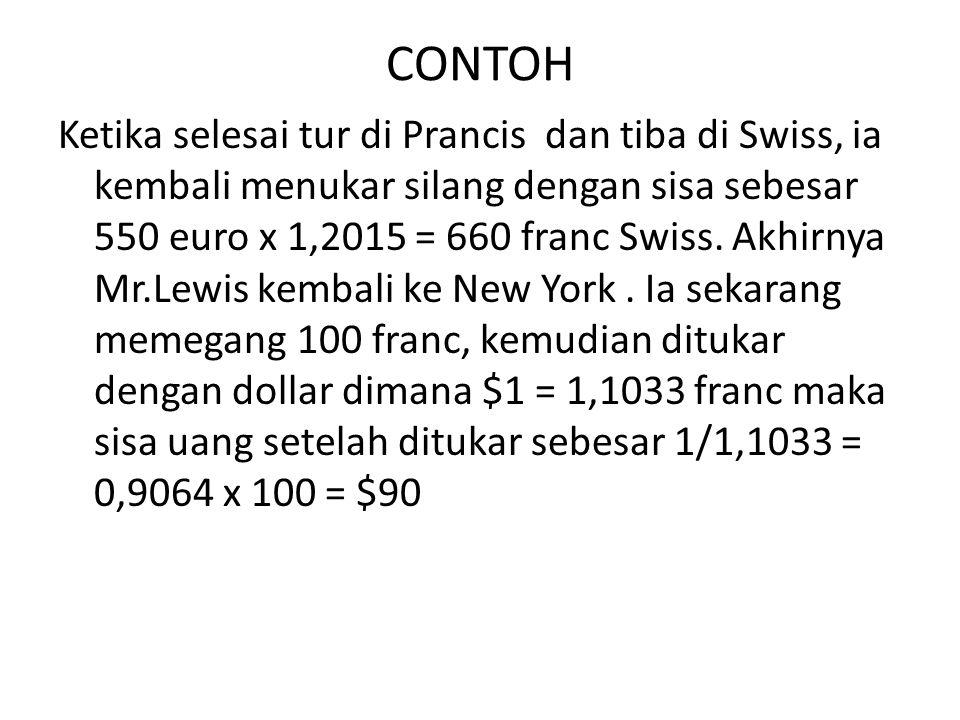 CONTOH Ketika selesai tur di Prancis dan tiba di Swiss, ia kembali menukar silang dengan sisa sebesar 550 euro x 1,2015 = 660 franc Swiss. Akhirnya Mr