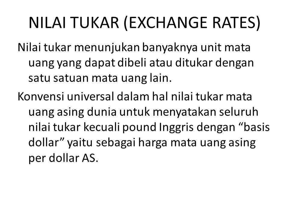 NILAI TUKAR (EXCHANGE RATES) Nilai tukar menunjukan banyaknya unit mata uang yang dapat dibeli atau ditukar dengan satu satuan mata uang lain. Konvens