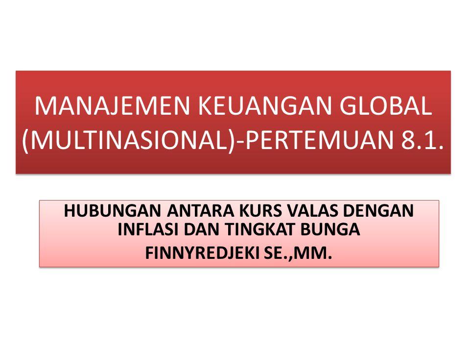 MANAJEMEN KEUANGAN GLOBAL (MULTINASIONAL)-PERTEMUAN 8.1.