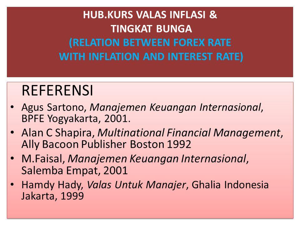 HUB.KURS VALAS INFLASI & TINGKAT BUNGA (RELATION BETWEEN FOREX RATE WITH INFLATION AND INTEREST RATE) REFERENSI Agus Sartono, Manajemen Keuangan Internasional, BPFE Yogyakarta, 2001.