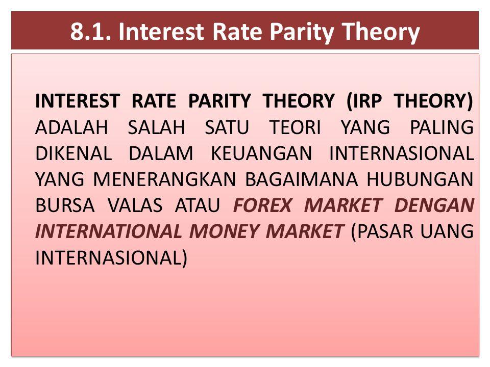 8.1. Interest Rate Parity Theory INTEREST RATE PARITY THEORY (IRP THEORY) ADALAH SALAH SATU TEORI YANG PALING DIKENAL DALAM KEUANGAN INTERNASIONAL YAN