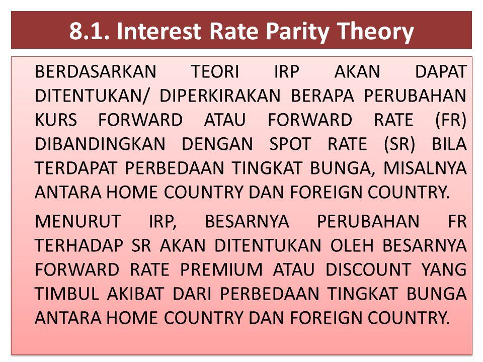 8.1. Interest Rate Parity Theory BERDASARKAN TEORI IRP AKAN DAPAT DITENTUKAN/ DIPERKIRAKAN BERAPA PERUBAHAN KURS FORWARD ATAU FORWARD RATE (FR) DIBAND