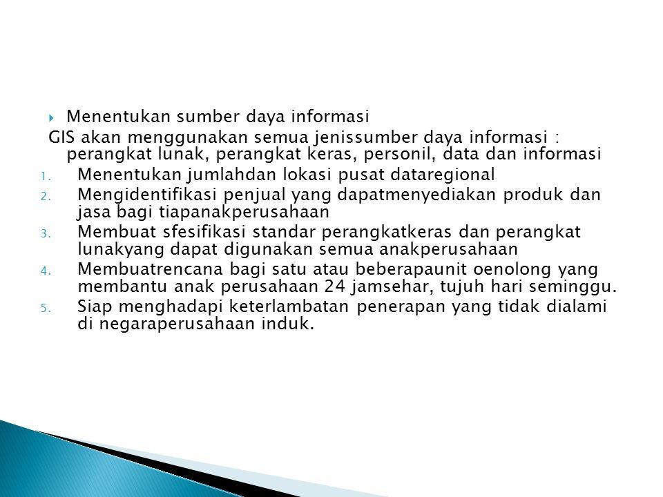  Menentukan sumber daya informasi GIS akan menggunakan semua jenissumber daya informasi : perangkat lunak, perangkat keras, personil, data dan inform