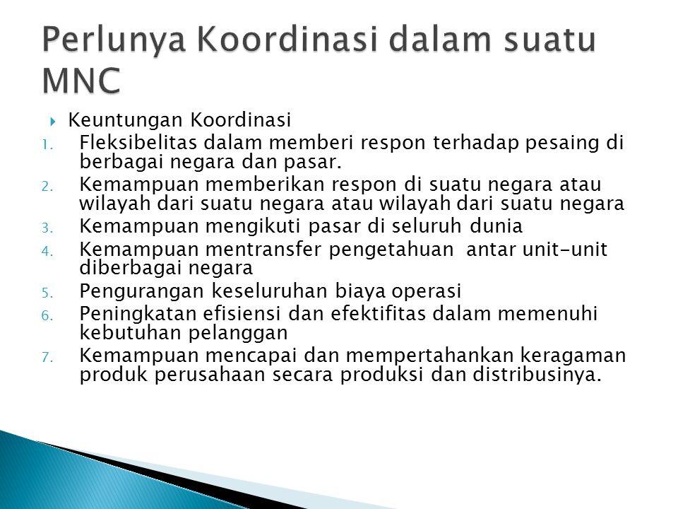 Keuntungan Koordinasi 1. Fleksibelitas dalam memberi respon terhadap pesaing di berbagai negara dan pasar. 2. Kemampuan memberikan respon di suatu n