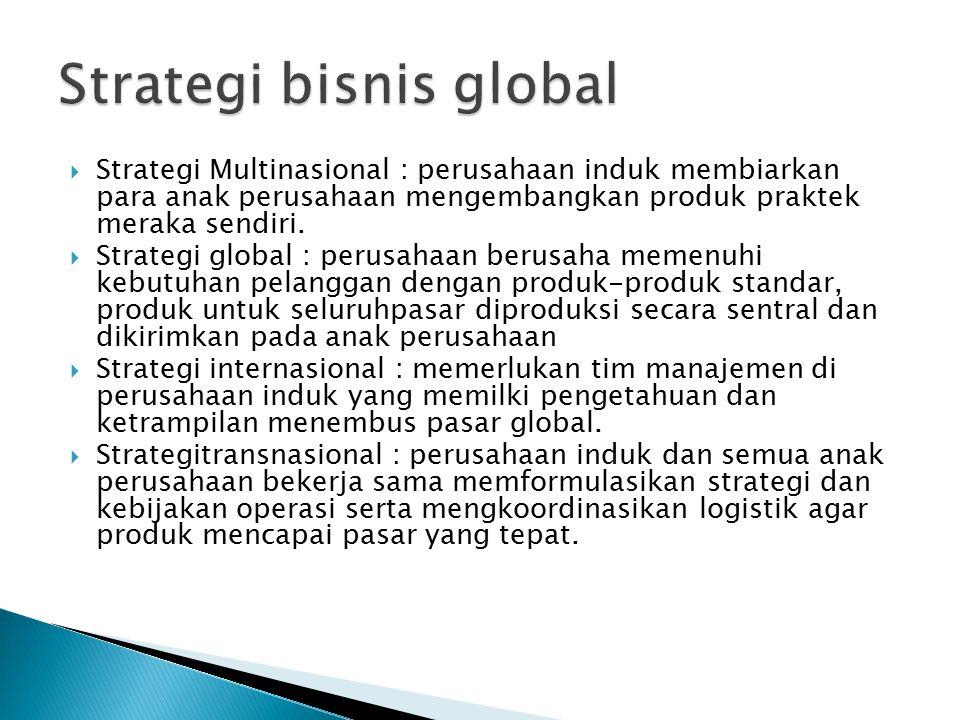 Strategi Multinasional : perusahaan induk membiarkan para anak perusahaan mengembangkan produk praktek meraka sendiri.  Strategi global : perusahaa