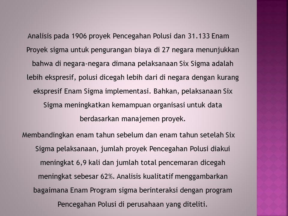 Analisis pada 1906 proyek Pencegahan Polusi dan 31.133 Enam Proyek sigma untuk pengurangan biaya di 27 negara menunjukkan bahwa di negara-negara dimana pelaksanaan Six Sigma adalah lebih ekspresif, polusi dicegah lebih dari di negara dengan kurang ekspresif Enam Sigma implementasi.