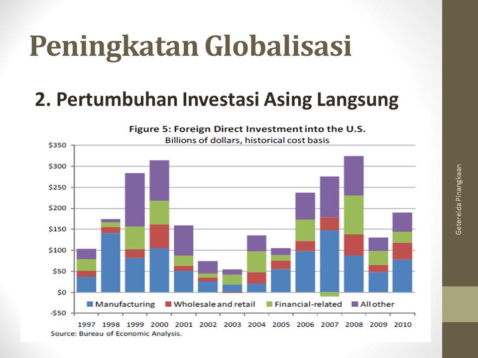Peningkatan Globalisasi 2. Pertumbuhan Investasi Asing Langsung Getereida Pinangkaan