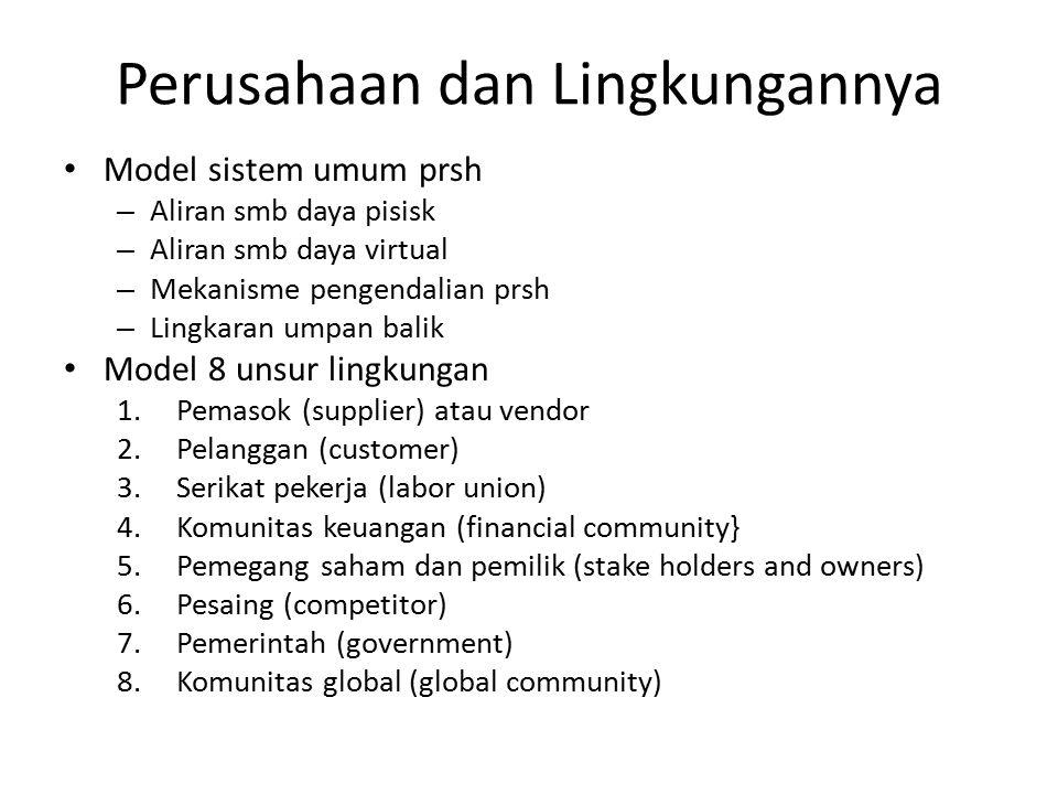 Perusahaan dan Lingkungannya Model sistem umum prsh – Aliran smb daya pisisk – Aliran smb daya virtual – Mekanisme pengendalian prsh – Lingkaran umpan