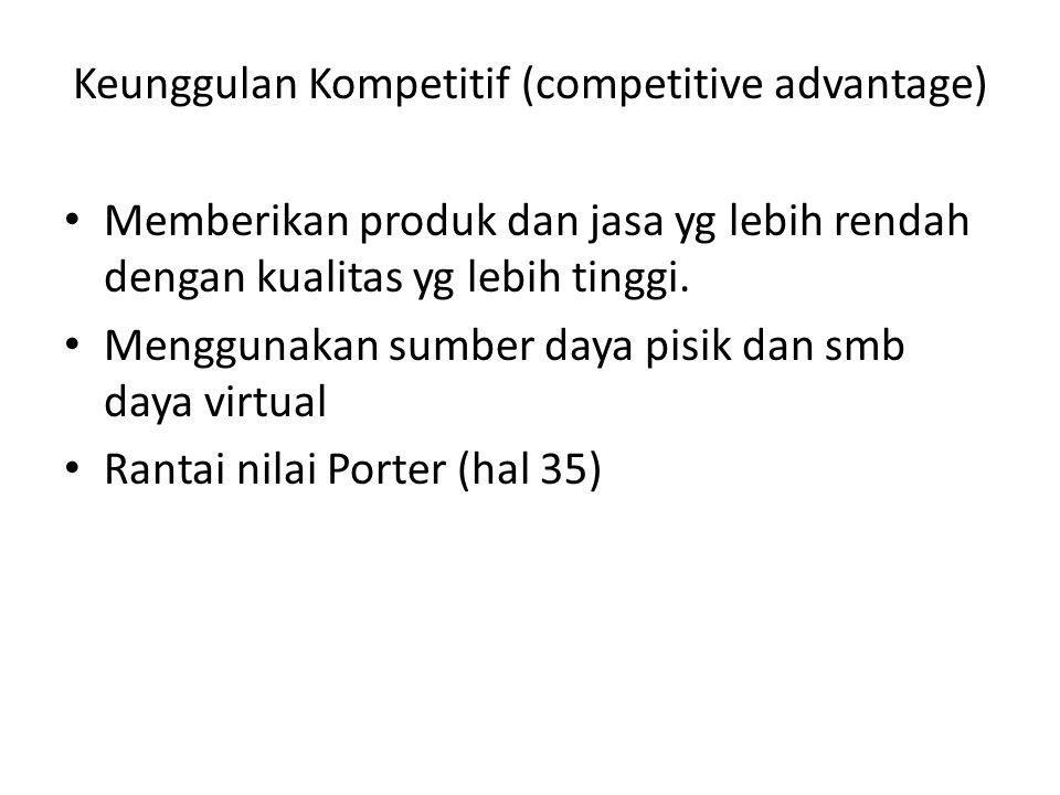 Keunggulan Kompetitif (competitive advantage) Memberikan produk dan jasa yg lebih rendah dengan kualitas yg lebih tinggi. Menggunakan sumber daya pisi