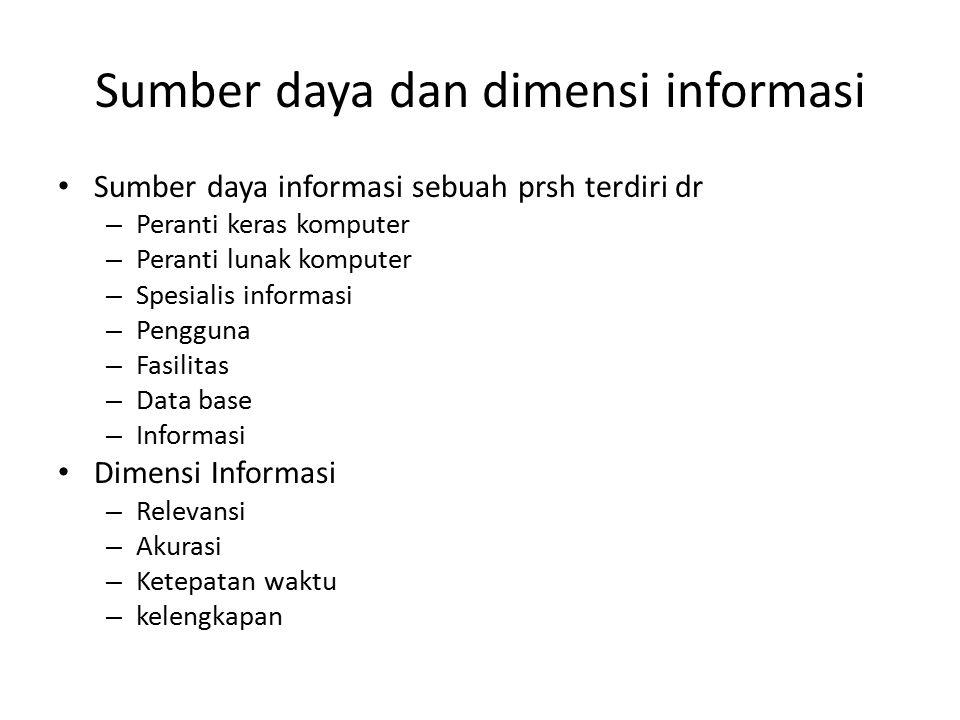 Sumber daya dan dimensi informasi Sumber daya informasi sebuah prsh terdiri dr – Peranti keras komputer – Peranti lunak komputer – Spesialis informasi