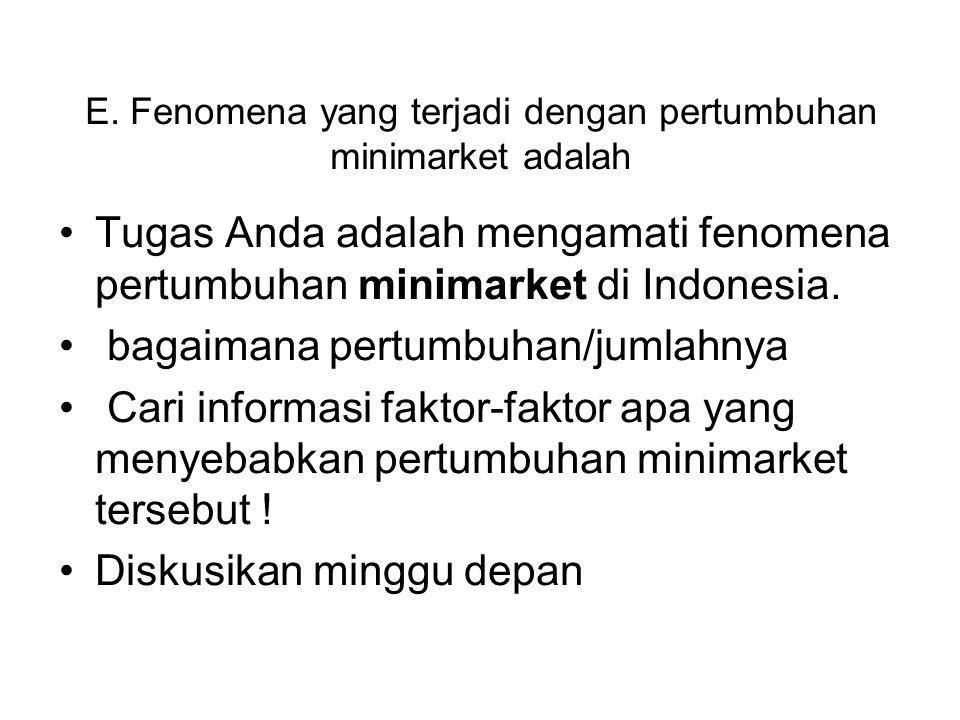 E. Fenomena yang terjadi dengan pertumbuhan minimarket adalah Tugas Anda adalah mengamati fenomena pertumbuhan minimarket di Indonesia. bagaimana pert