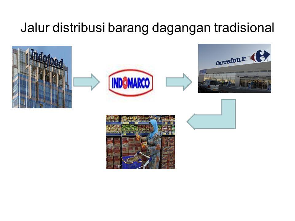 Jalur distribusi barang dagangan tradisional
