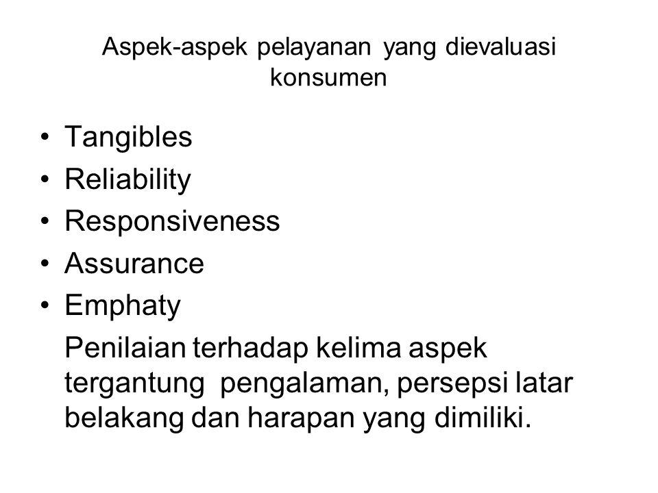 Aspek-aspek pelayanan yang dievaluasi konsumen Tangibles Reliability Responsiveness Assurance Emphaty Penilaian terhadap kelima aspek tergantung penga