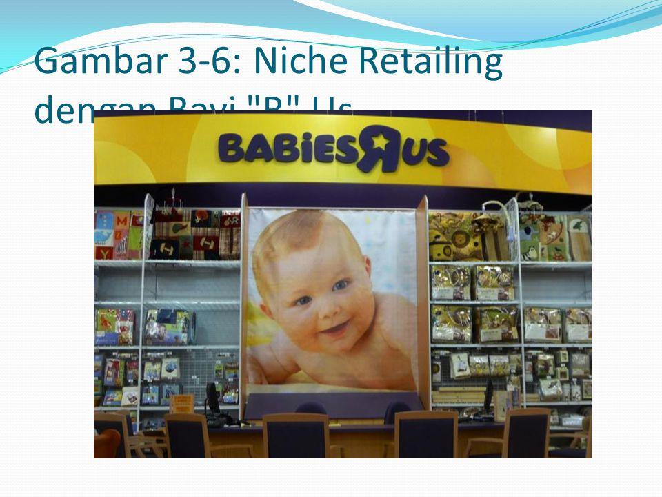Gambar 3-6: Niche Retailing dengan Bayi
