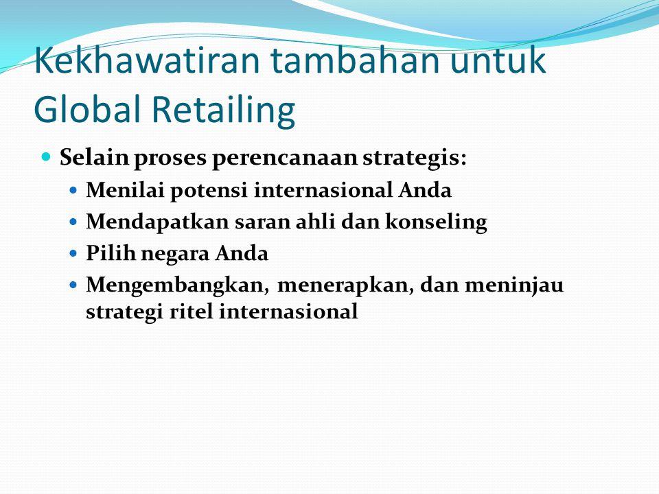 Kekhawatiran tambahan untuk Global Retailing Selain proses perencanaan strategis: Menilai potensi internasional Anda Mendapatkan saran ahli dan konsel