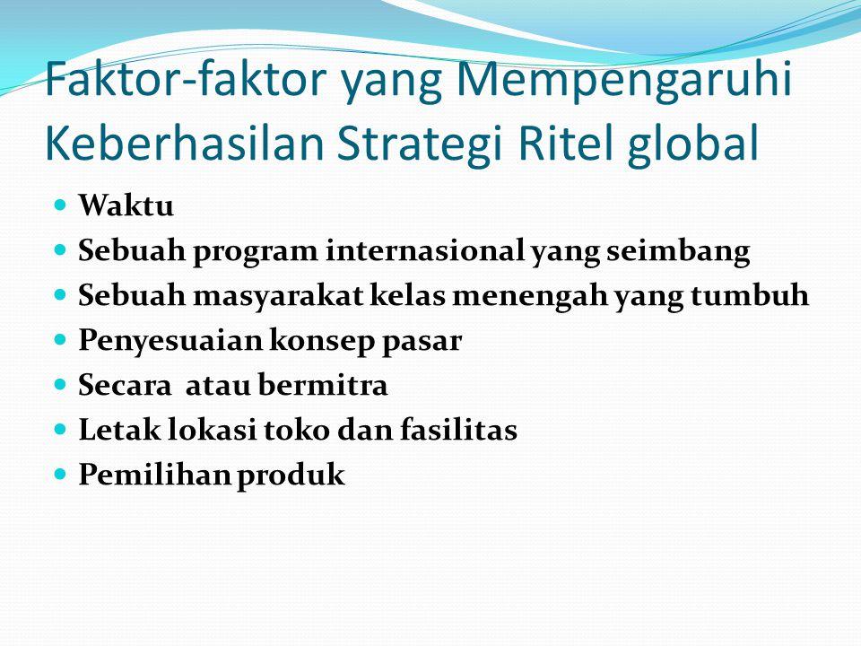 Faktor-faktor yang Mempengaruhi Keberhasilan Strategi Ritel global Waktu Sebuah program internasional yang seimbang Sebuah masyarakat kelas menengah y