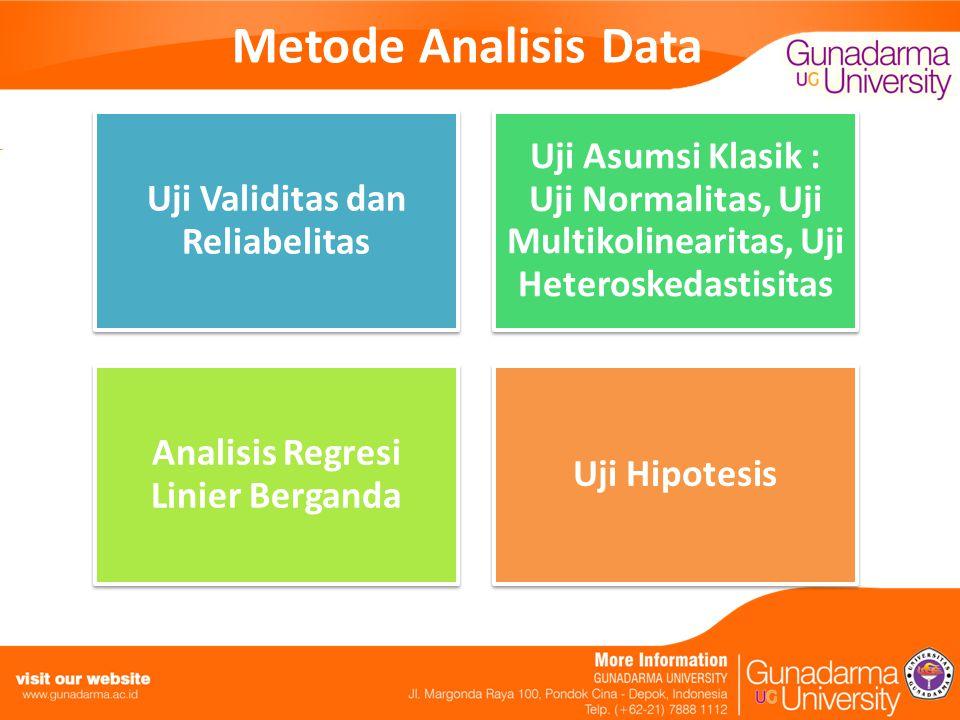 Metode Analisis Data Uji Validitas dan Reliabelitas Uji Asumsi Klasik : Uji Normalitas, Uji Multikolinearitas, Uji Heteroskedastisitas Analisis Regres