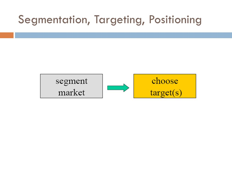 Segmentation, Targeting, Positioning