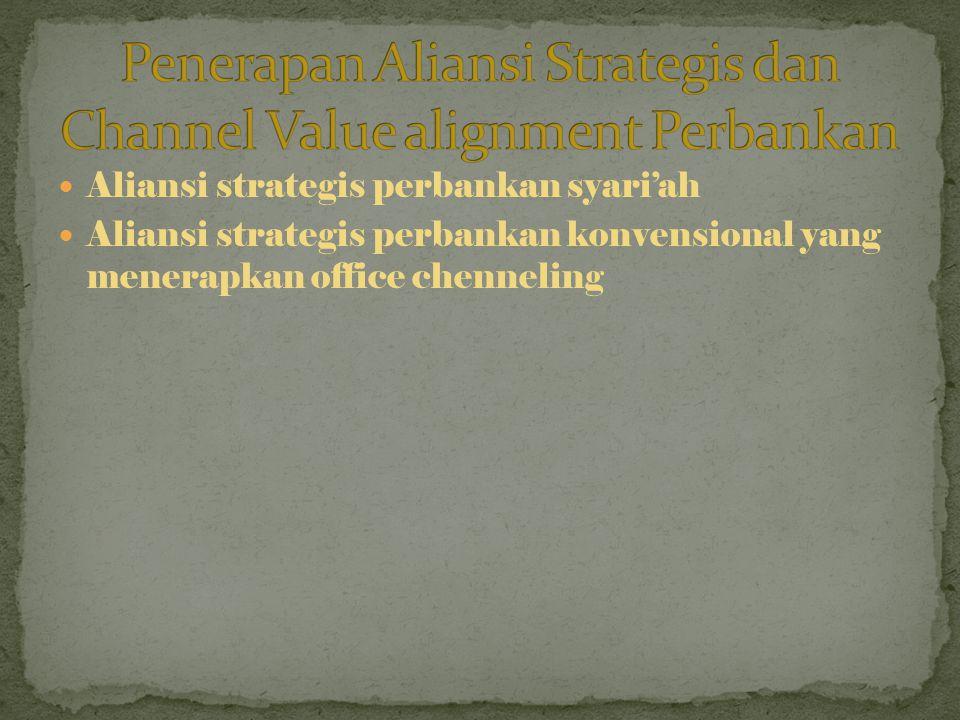 Competitive allince Chenel value alignment