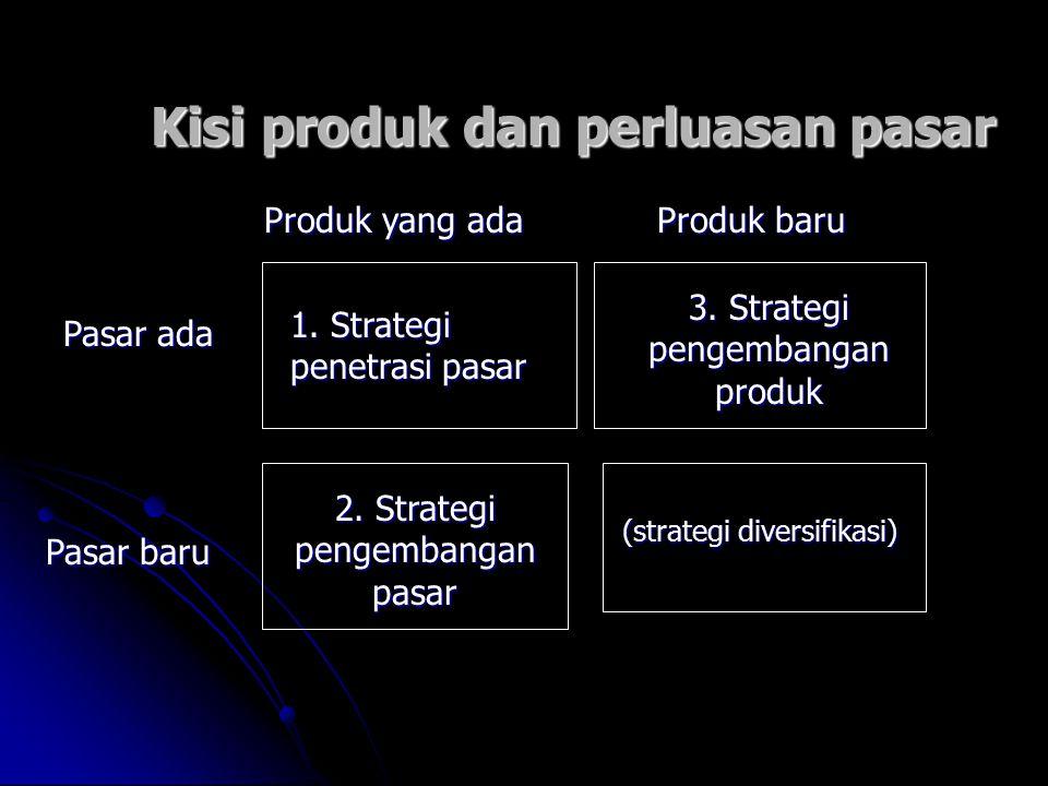 Produk yang ada Produk baru Pasar ada Pasar baru 1.