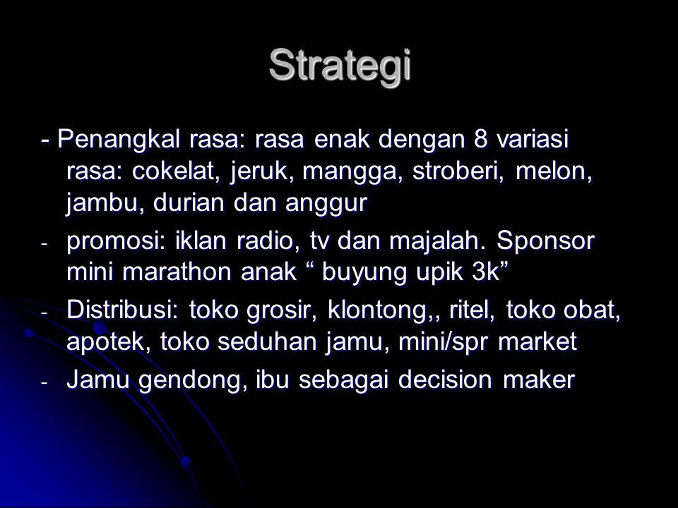 Strategi - Penangkal rasa: rasa enak dengan 8 variasi rasa: cokelat, jeruk, mangga, stroberi, melon, jambu, durian dan anggur - promosi: iklan radio, tv dan majalah.