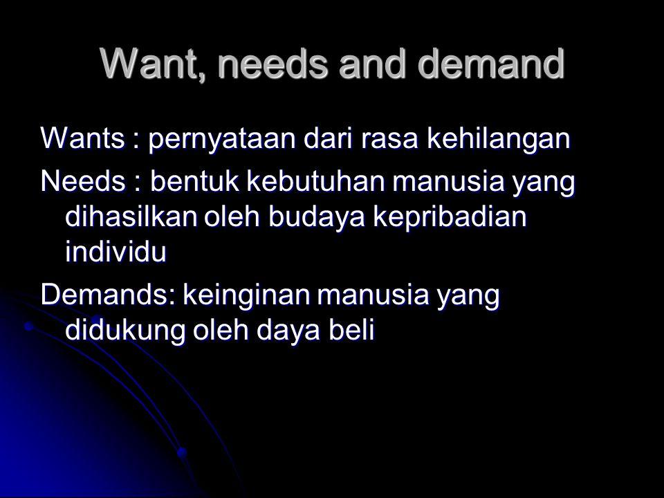 Want, needs and demand Wants : pernyataan dari rasa kehilangan Needs : bentuk kebutuhan manusia yang dihasilkan oleh budaya kepribadian individu Demands: keinginan manusia yang didukung oleh daya beli