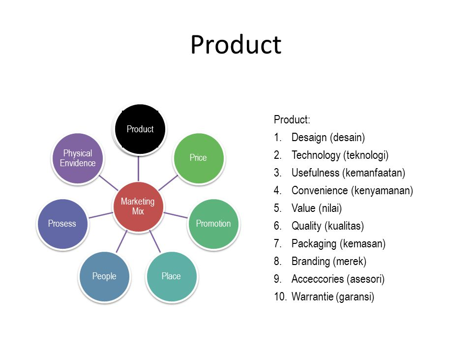 Process How do people consume services.