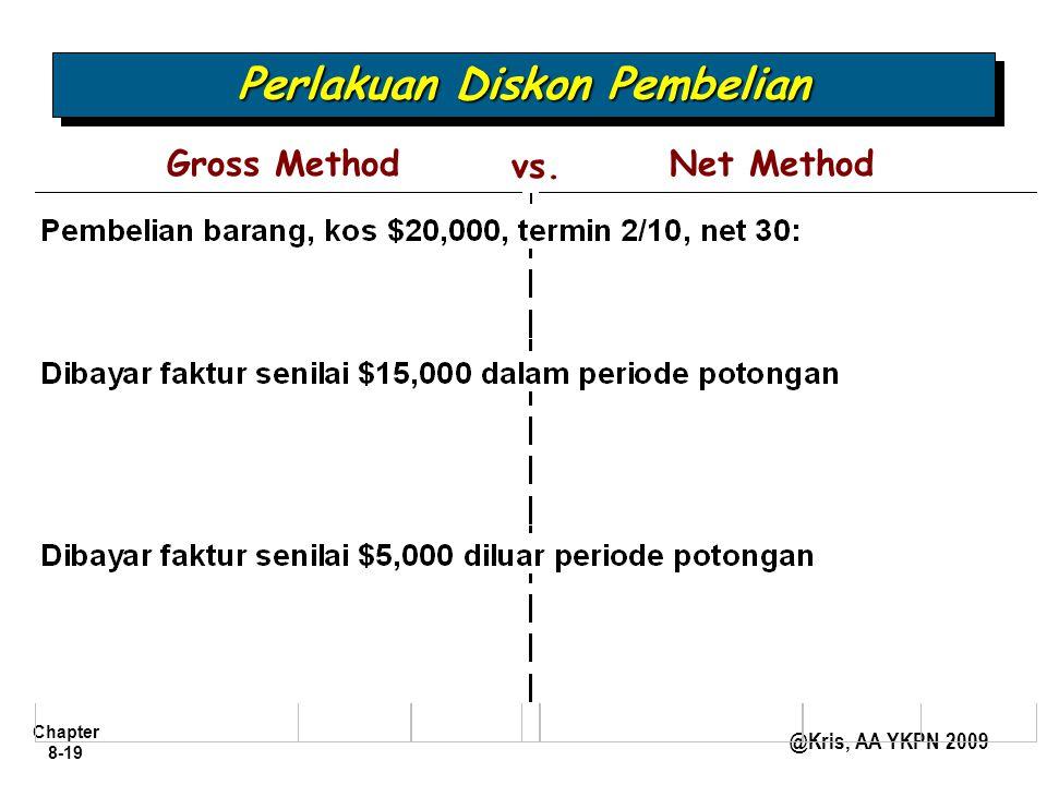 Chapter 8-19 @Kris, AA YKPN 2009 Perlakuan Diskon Pembelian Gross MethodNet Method vs.