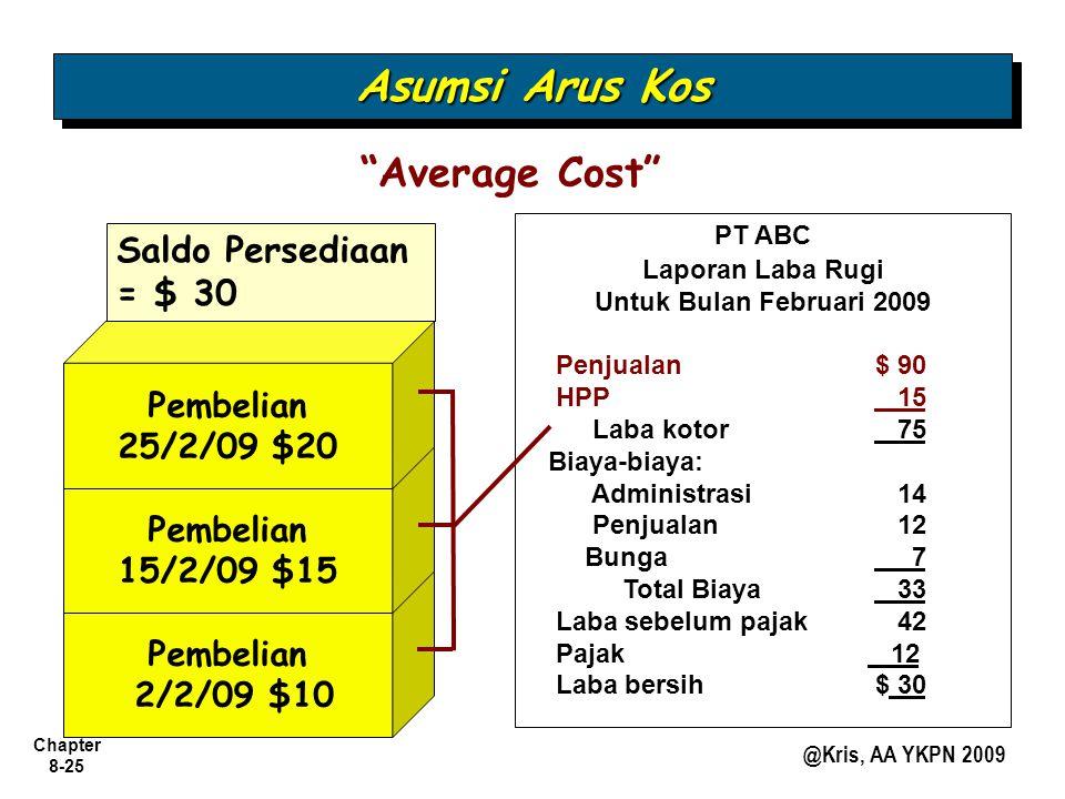 "Chapter 8-25 @Kris, AA YKPN 2009 Pembelian 2/2/09 $10 Pembelian 15/2/09 $15 Pembelian 25/2/09 $20 Saldo Persediaan = $ 30 ""Average Cost"" Asumsi Arus K"