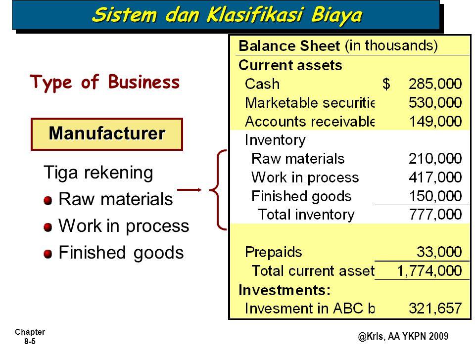 Chapter 8-5 @Kris, AA YKPN 2009 Type of Business Manufacturer Tiga rekening Raw materials Work in process Finished goods Sistem dan Klasifikasi Biaya