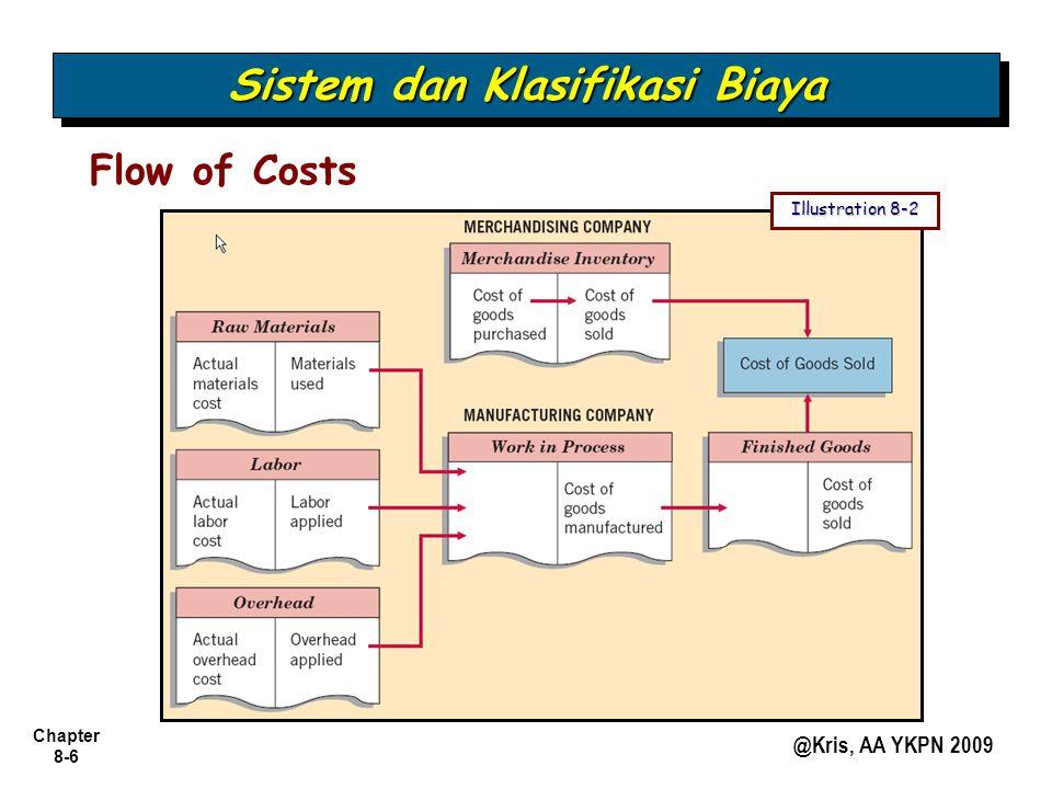 Chapter 8-6 @Kris, AA YKPN 2009 Flow of Costs Illustration 8-2 Sistem dan Klasifikasi Biaya