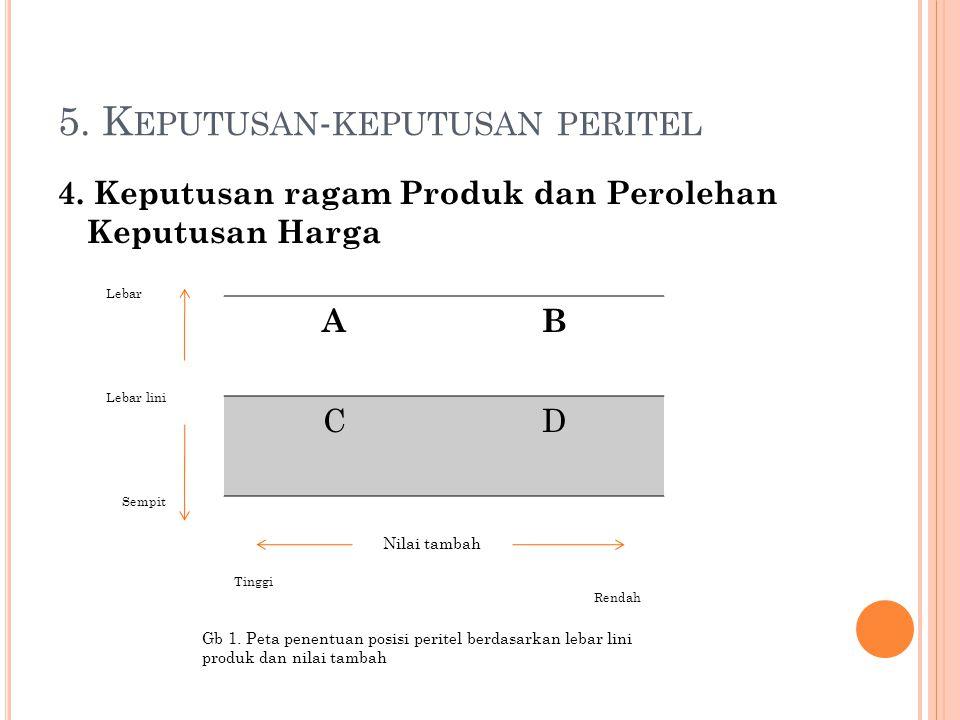 5. K EPUTUSAN - KEPUTUSAN PERITEL 4. Keputusan ragam Produk dan Perolehan Keputusan Harga AB CD Nilai tambah Tinggi Rendah Sempit Lebar Lebar lini Gb