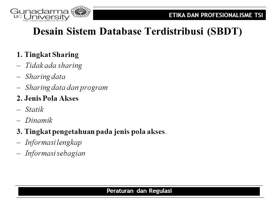 ETIKA DAN PROFESIONALISME TSI Desain Sistem Database Terdistribusi (SBDT) 1. Tingkat Sharing –Tidak ada sharing –Sharing data –Sharing data dan progra