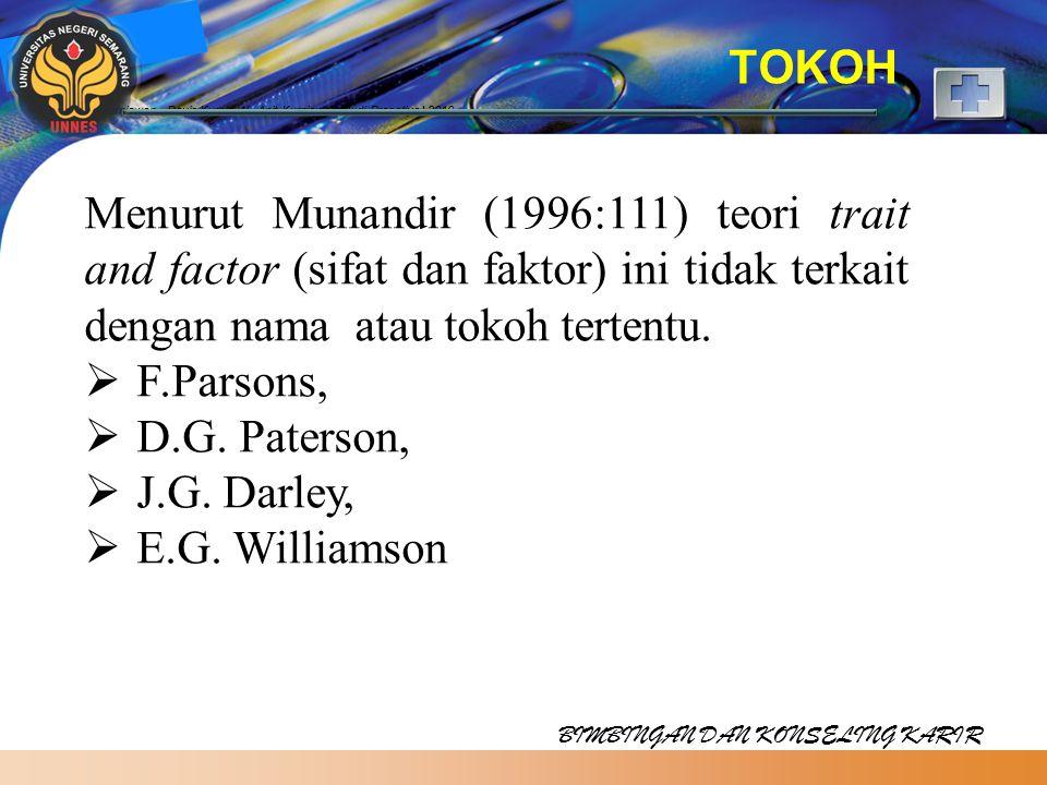 LOGO TOKOH Titis Kurniawan - Devie Kurnia W - Apit Kurniawati- Budi Prasetiyo | 2010 BIMBINGAN DAN KONSELING KARIR Menurut Munandir (1996:111) teori trait and factor (sifat dan faktor) ini tidak terkait dengan nama atau tokoh tertentu.