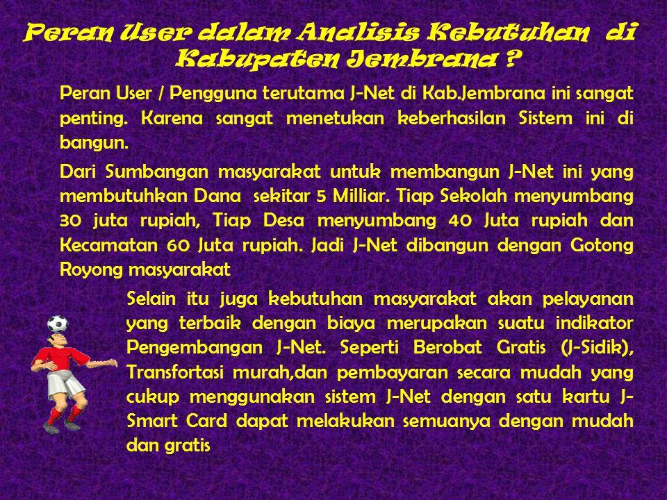 Peran User dalam Analisis Kebutuhan di Kabupaten Jembrana .