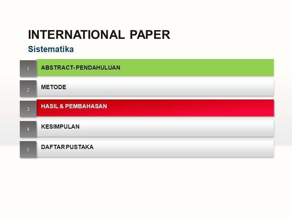 ABSTRACT- PENDAHULUAN HASIL & PEMBAHASAN DAFTAR PUSTAKA METODE KESIMPULAN Sistematika INTERNATIONAL PAPER 11 22 33 44 55