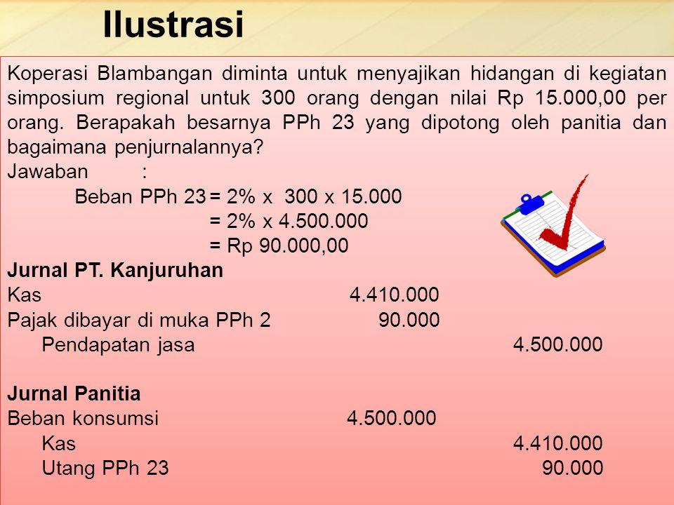Ilustrasi 12 Koperasi Blambangan diminta untuk menyajikan hidangan di kegiatan simposium regional untuk 300 orang dengan nilai Rp 15.000,00 per orang.