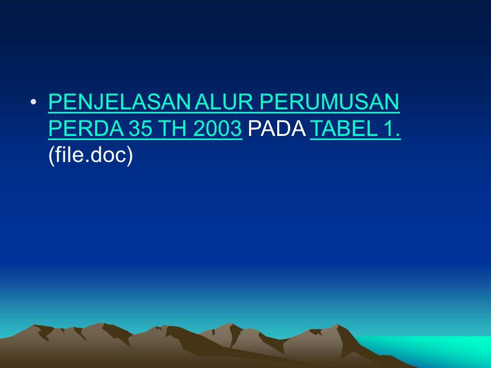 PENJELASAN ALUR PERUMUSAN PERDA 35 TH 2003 PADA TABEL 1.