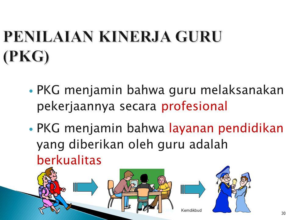 3/16/2012 Kemdikbud 30 PENILAIAN KINERJA GURU (PKG) PKG menjamin bahwa guru melaksanakan pekerjaannya secara profesional PKG menjamin bahwa guru melak