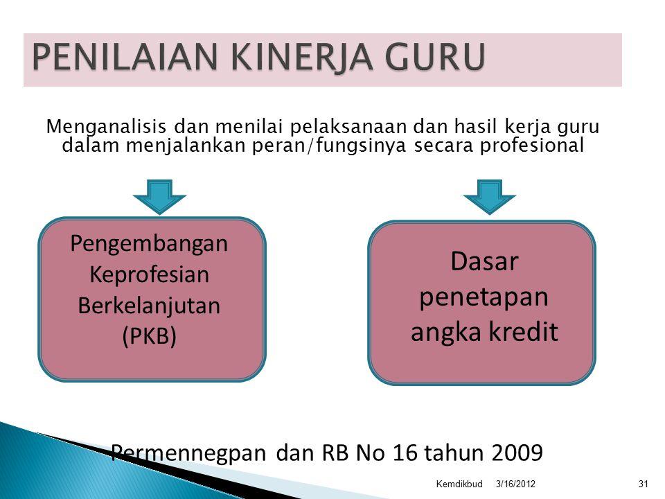 Menganalisis dan menilai pelaksanaan dan hasil kerja guru dalam menjalankan peran/fungsinya secara profesional 3/16/2012Kemdikbud31 Pengembangan Keprofesian Berkelanjutan (PKB) Dasar penetapan angka kredit Permennegpan dan RB No 16 tahun 2009