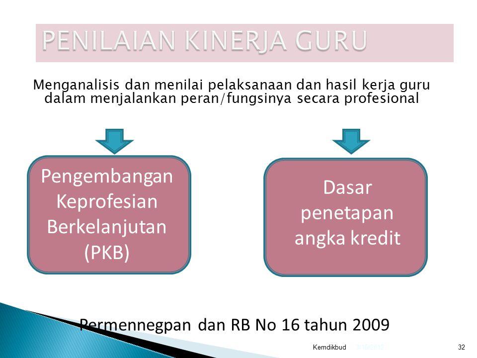 Menganalisis dan menilai pelaksanaan dan hasil kerja guru dalam menjalankan peran/fungsinya secara profesional 3/16/2012 Kemdikbud32 Pengembangan Keprofesian Berkelanjutan (PKB) Dasar penetapan angka kredit Permennegpan dan RB No 16 tahun 2009