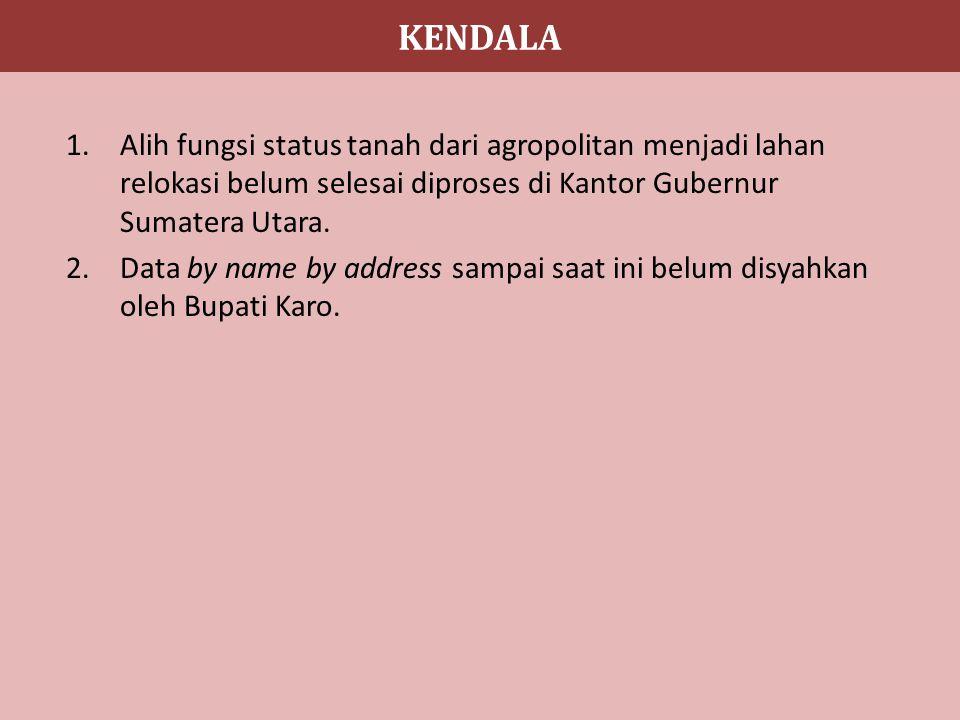 KENDALA 1.Alih fungsi status tanah dari agropolitan menjadi lahan relokasi belum selesai diproses di Kantor Gubernur Sumatera Utara.