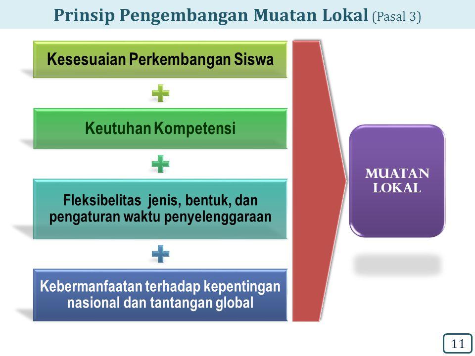 Prinsip Pengembangan Muatan Lokal (Pasal 3) 11