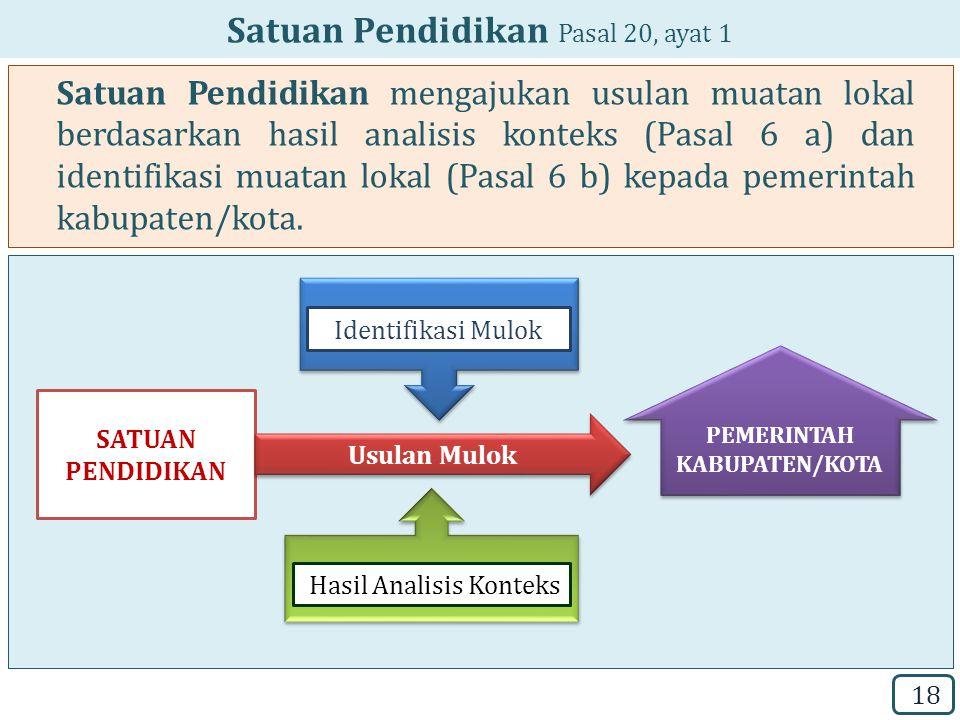 Satuan Pendidikan Pasal 20, ayat 1 Satuan Pendidikan mengajukan usulan muatan lokal berdasarkan hasil analisis konteks (Pasal 6 a) dan identifikasi muatan lokal (Pasal 6 b) kepada pemerintah kabupaten/kota.