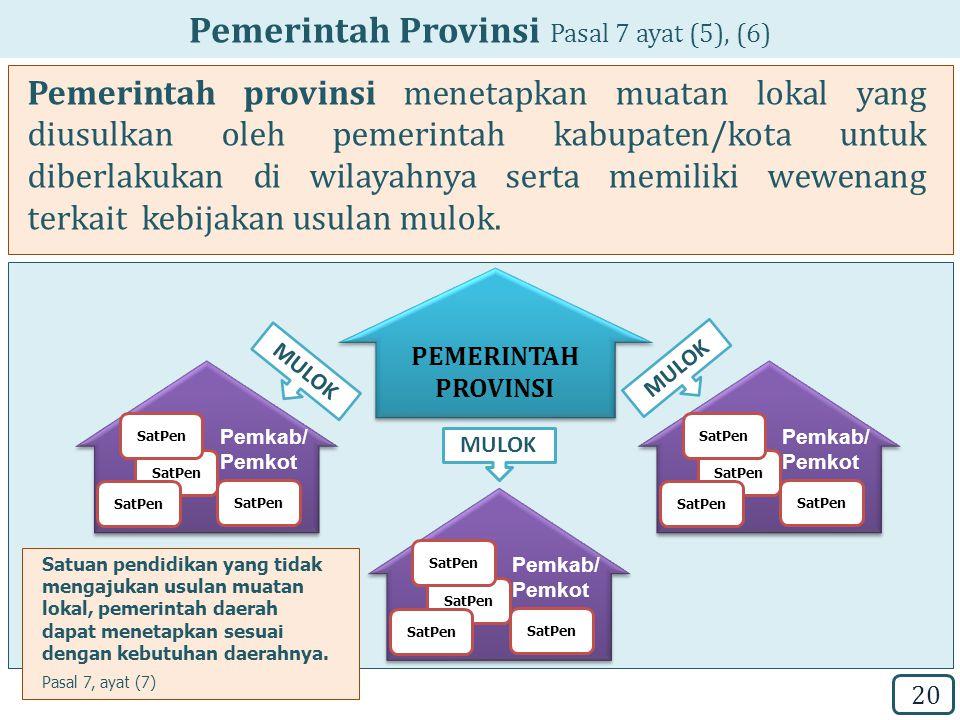 Pemerintah provinsi menetapkan muatan lokal yang diusulkan oleh pemerintah kabupaten/kota untuk diberlakukan di wilayahnya serta memiliki wewenang terkait kebijakan usulan mulok.