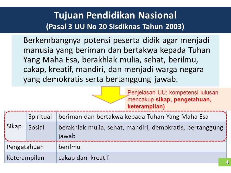 Dokumen Muatan Lokal (Pasal 5) Muatan lokal sebagaimana dimaksud dalam Pasal 4 dirumuskan dalam bentuk dokumen.