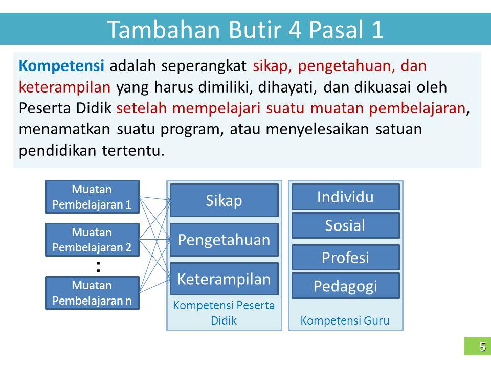 4. Mekanisme Pengembangan Muatan Lokal dalam Kurikulum 2013