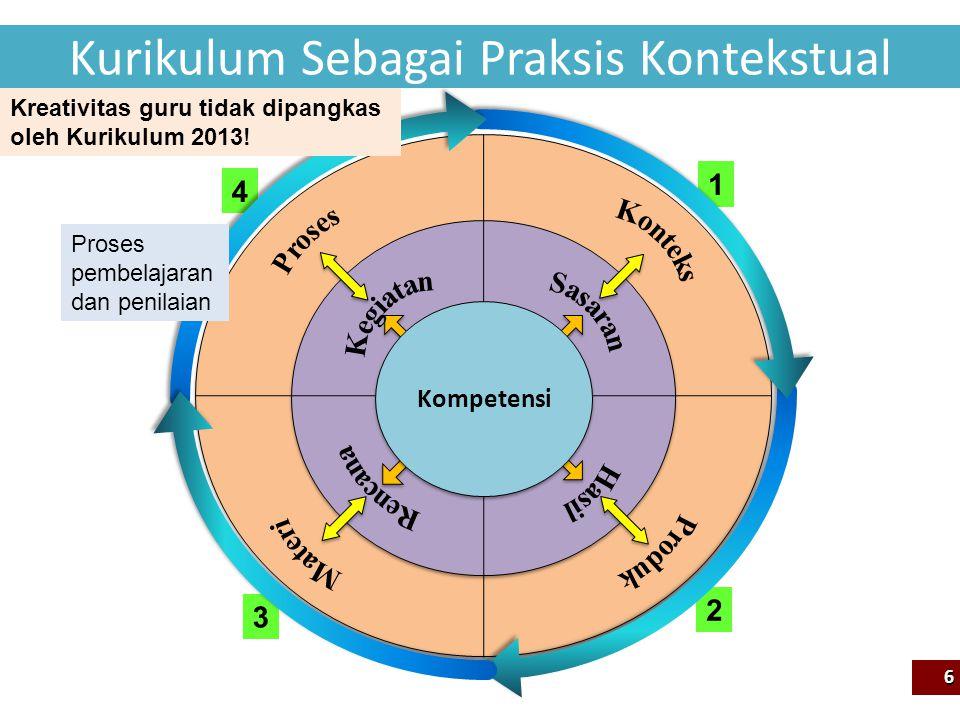 Tahapan Pengembangan Muatan Lokal (Pasal 6) Pengembangan Muatan Lokal 17 PENGINTEGRASIAN KOMPETENSI DASAR PENENTUAN TINGKAT SATUAN PENDIDIKAN PERUMUSAN KOMPETENSI DASAR IDENTIFIKASI MUATAN LOKAL ANALISIS KONTEKS PENETAPAN MUATAN LOKAL PENYUSUNAN SILABUS PENYUSUNAN BUKU TEKS PELAJARAN -Lingkungan Alam -Sosial -Budaya -Seni Budaya -Prakarya -PJOK -Bahasa -Teknologi -...